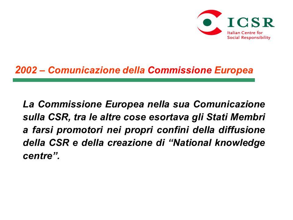 La Commissione Europea nella sua Comunicazione sulla CSR, tra le altre cose esortava gli Stati Membri a farsi promotori nei propri confini della diffu
