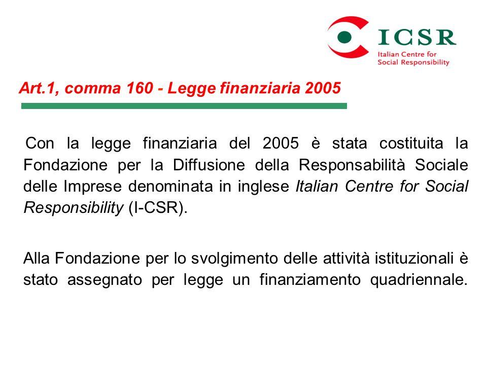 Art.1, comma 160 - Legge finanziaria 2005 Con la legge finanziaria del 2005 è stata costituita la Fondazione per la Diffusione della Responsabilità So