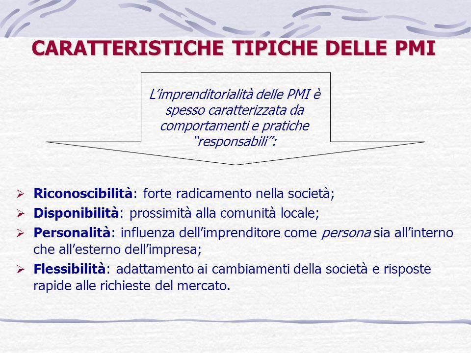 CARATTERISTICHE TIPICHE DELLE PMI Riconoscibilità: forte radicamento nella società; Disponibilità: prossimità alla comunità locale; Personalità: influ