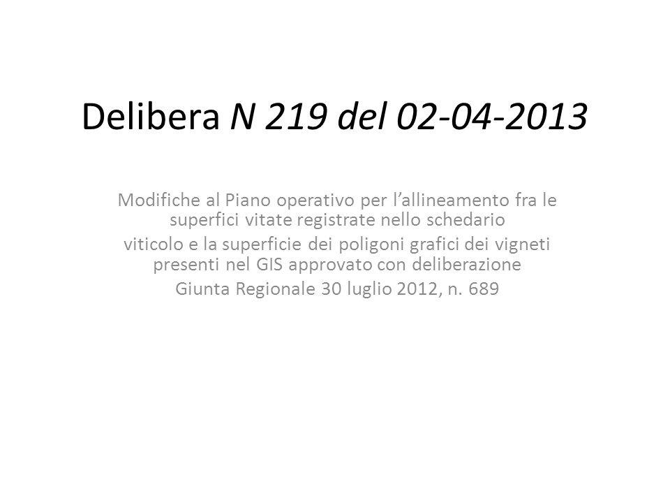 Delibera N 219 del 02-04-2013 Modifiche al Piano operativo per lallineamento fra le superfici vitate registrate nello schedario viticolo e la superficie dei poligoni grafici dei vigneti presenti nel GIS approvato con deliberazione Giunta Regionale 30 luglio 2012, n.