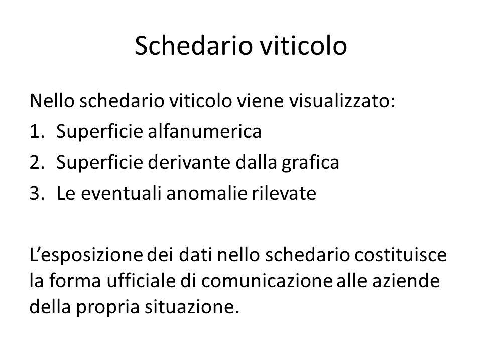 Schedario viticolo Nello schedario viticolo viene visualizzato: 1.Superficie alfanumerica 2.Superficie derivante dalla grafica 3.Le eventuali anomalie