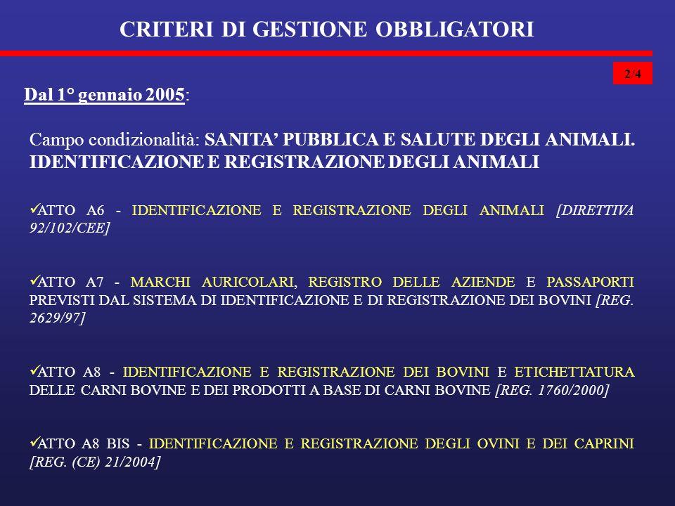 CRITERI DI GESTIONE OBBLIGATORI 2/4 Dal 1° gennaio 2005: Campo condizionalità: SANITA PUBBLICA E SALUTE DEGLI ANIMALI.