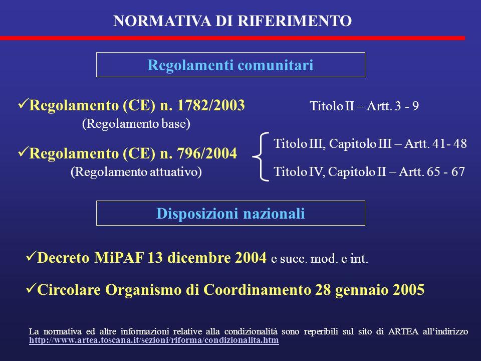 Regolamenti comunitari Regolamento (CE) n. 1782/2003 Titolo II – Artt.