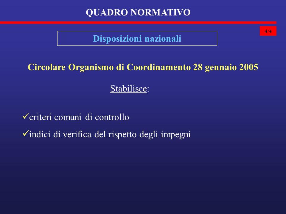 4/4 QUADRO NORMATIVO Disposizioni nazionali Circolare Organismo di Coordinamento 28 gennaio 2005 Stabilisce: criteri comuni di controllo indici di verifica del rispetto degli impegni