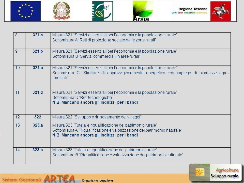 17 Al capitolo 2.1 del DAR sono definite le risorse per il funzionamento dei Gal, che sono state aggiornate portando la prima annualità dal 2007 al 2009.