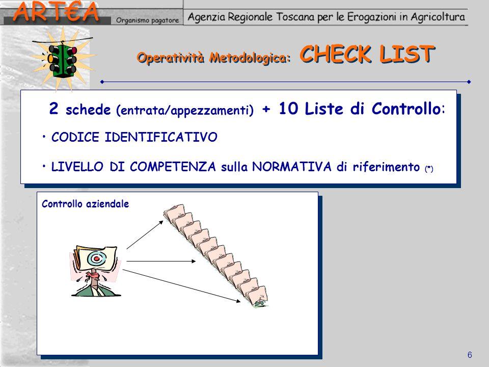 5 Operatività Metodologica: VISITA.....…standardizzazione e condivisione degli strumenti di lavoro e della metodologia…........