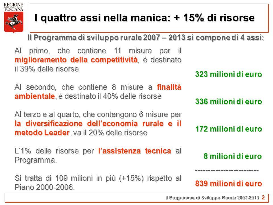Il Programma di Sviluppo Rurale 2007-2013 3 I quattro assi nella manica: + 8% dallUnione Europea Rispetto al precedente Programma di sviluppo rurale 2000 – 2006, è stato incrementato anche il contributo dellUnione Europea, che sarà di 369 milioni (+ 8%).