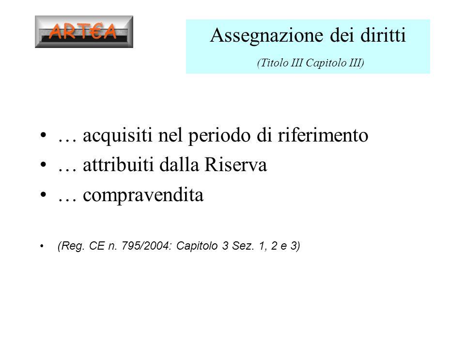 Assegnazione dei diritti (Titolo III Capitolo III) … acquisiti nel periodo di riferimento … attribuiti dalla Riserva … compravendita (Reg.