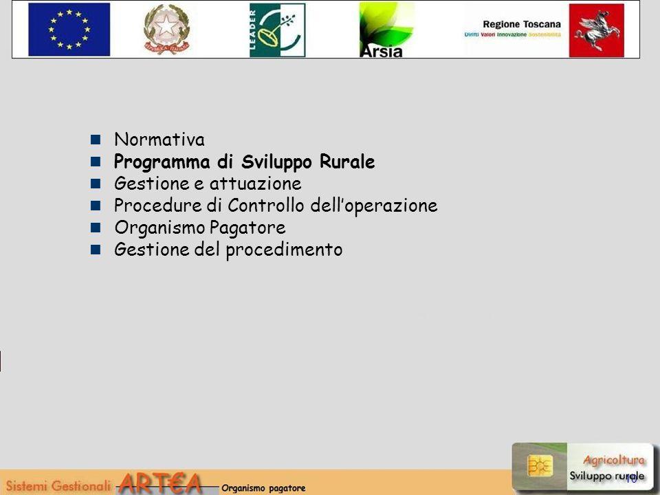 10 Normativa Programma di Sviluppo Rurale Gestione e attuazione Procedure di Controllo delloperazione Organismo Pagatore Gestione del procedimento