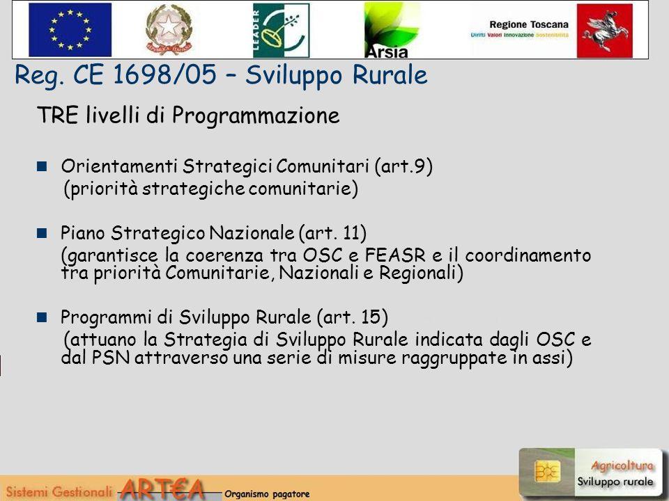 TRE livelli di Programmazione Orientamenti Strategici Comunitari (art.9) (priorità strategiche comunitarie) Piano Strategico Nazionale (art.