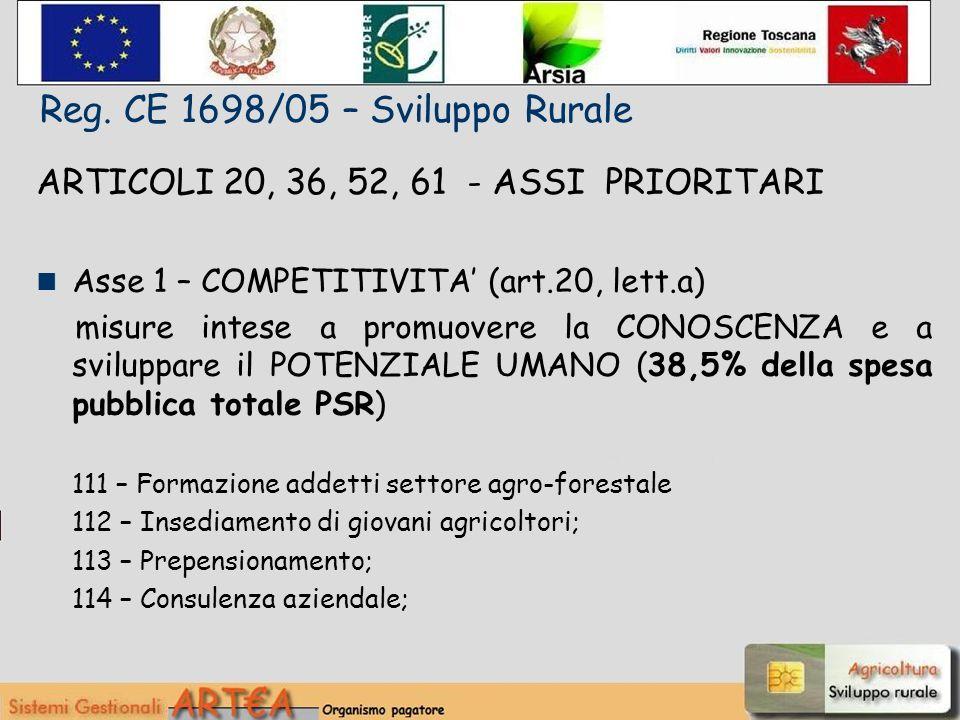 ARTICOLI 20, 36, 52, 61 - ASSI PRIORITARI Asse 1 – COMPETITIVITA (art.20, lett.a) misure intese a promuovere la CONOSCENZA e a sviluppare il POTENZIALE UMANO (38,5% della spesa pubblica totale PSR) 111 – Formazione addetti settore agro-forestale 112 – Insediamento di giovani agricoltori; 113 – Prepensionamento; 114 – Consulenza aziendale; Reg.