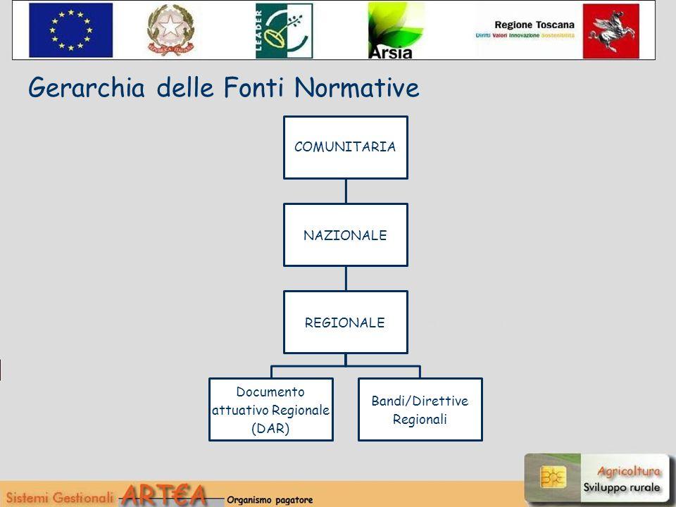 Art.26 – Controlli amministrativi 3.