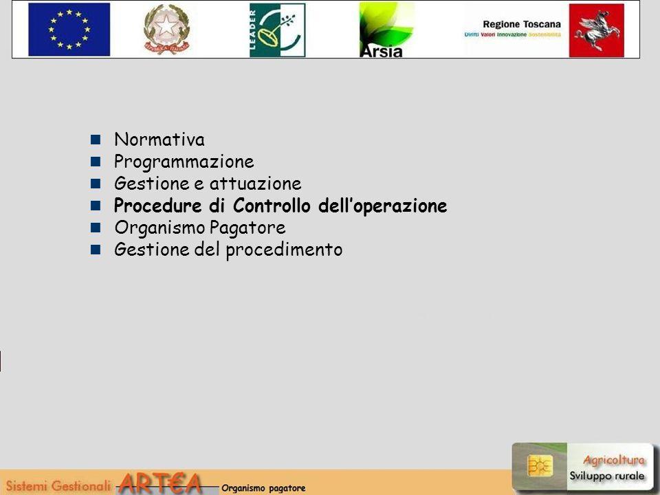 Normativa Programmazione Gestione e attuazione Procedure di Controllo delloperazione Organismo Pagatore Gestione del procedimento