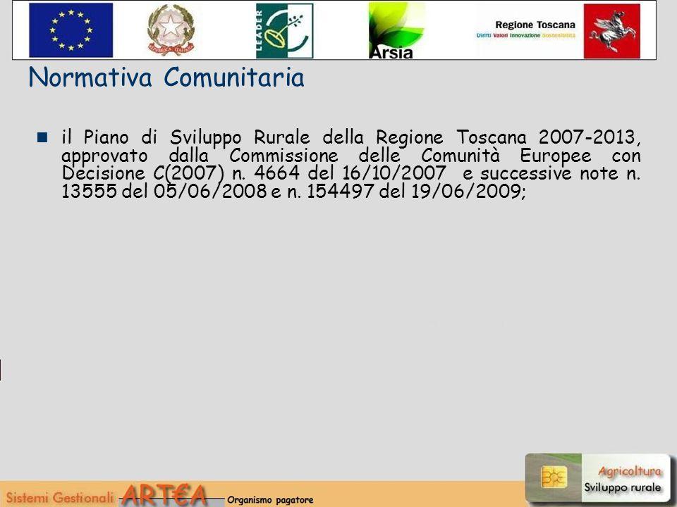 Autorità di Gestione (Art.75) Valutazione in collaborazione con il Comitato di Sorveglianza (art.