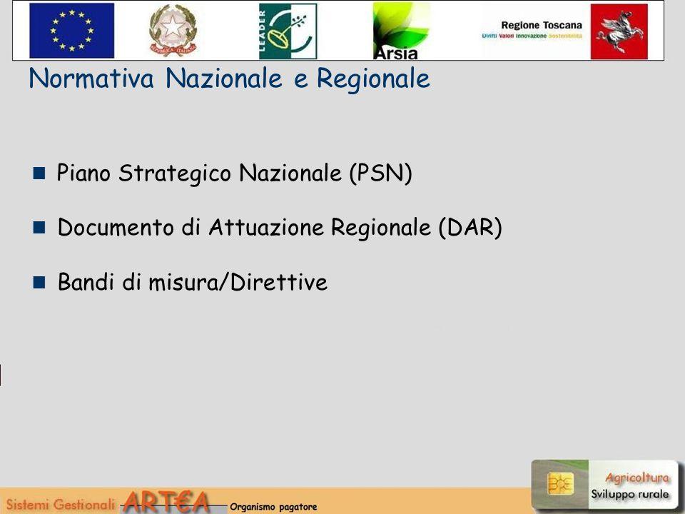 Piano Strategico Nazionale (PSN) Documento di Attuazione Regionale (DAR) Bandi di misura/Direttive Normativa Nazionale e Regionale