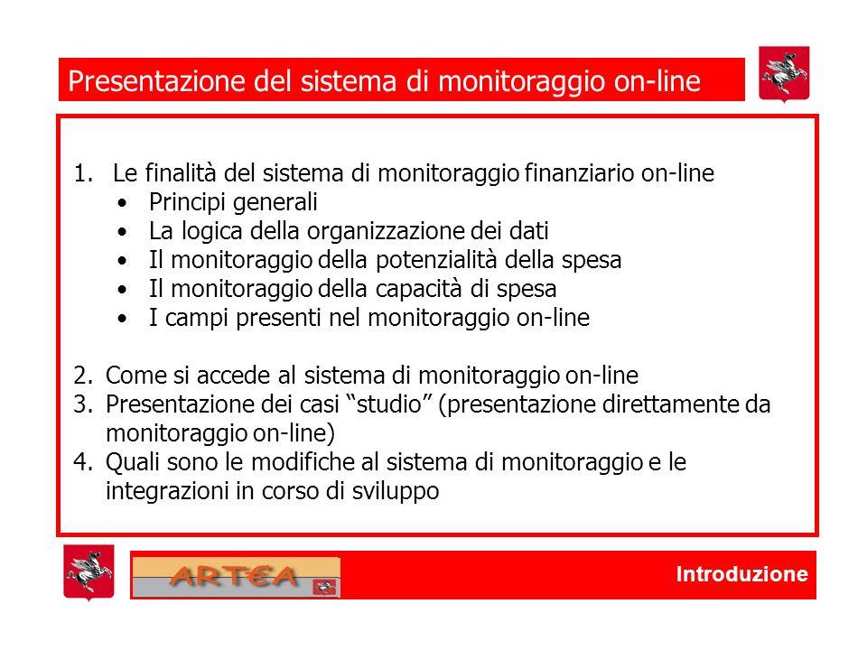 Introduzione Presentazione del sistema di monitoraggio on-line 1.