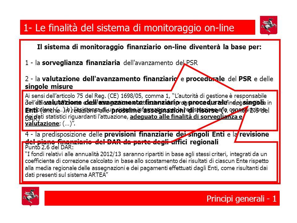 Principi generali - 1 1- Le finalità del sistema di monitoraggio on-line Il sistema di monitoraggio finanziario on-line diventerà la base per: 1 - la sorveglianza finanziaria dell avanzamento del PSR 2 - la valutazione dell avanzamento finanziario e procedurale del PSR e delle singole misure 3 - la valutazione dell avanzamento finanziario e procedurale dei singoli Enti (anche in relazione alle prossime assegnazioni di risorse (v.