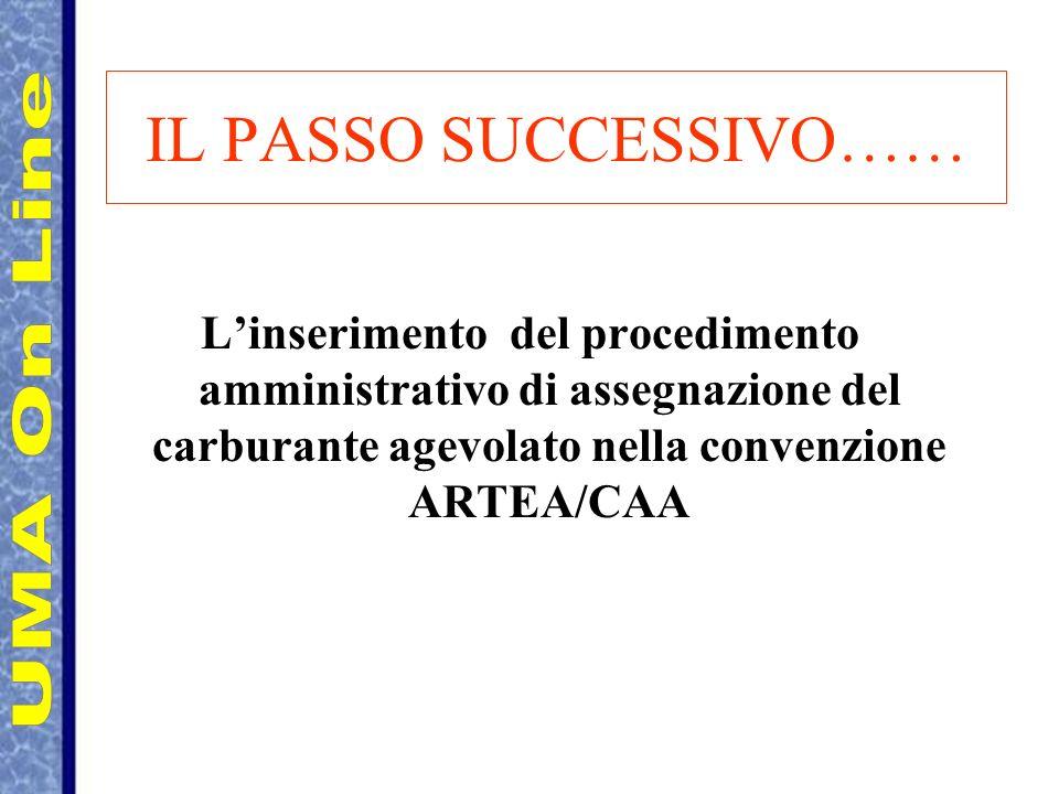 IL PASSO SUCCESSIVO…… Linserimento del procedimento amministrativo di assegnazione del carburante agevolato nella convenzione ARTEA/CAA
