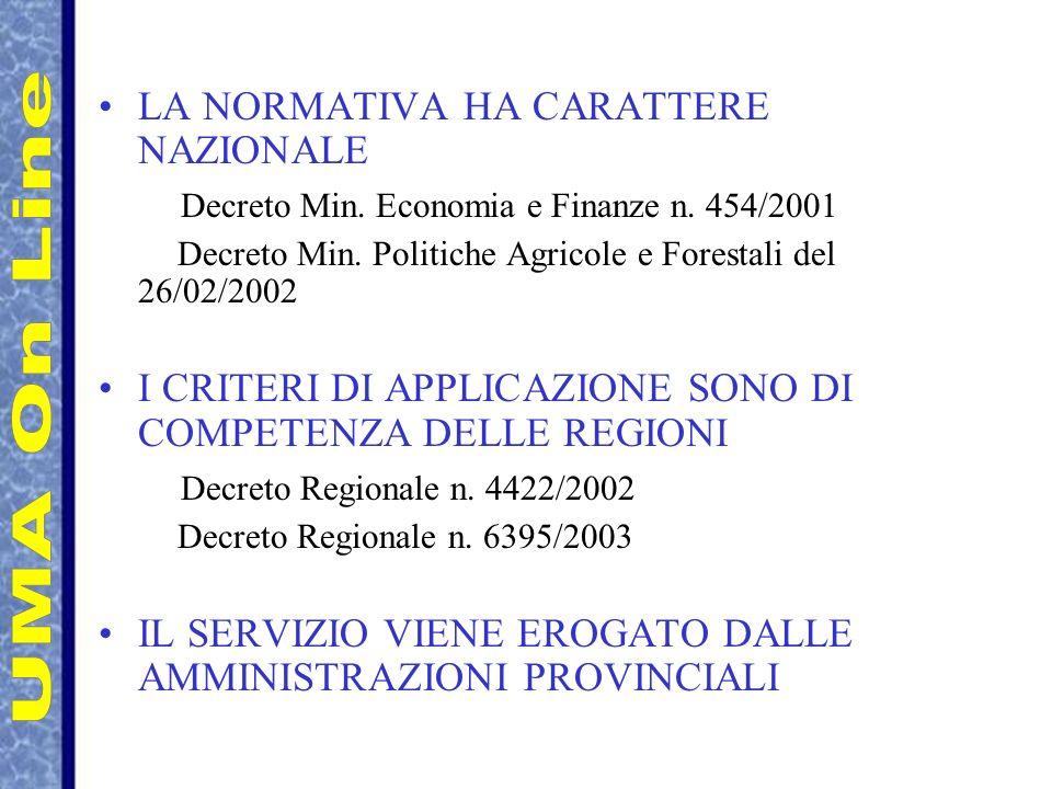 LA NORMATIVA HA CARATTERE NAZIONALE Decreto Min. Economia e Finanze n. 454/2001 Decreto Min. Politiche Agricole e Forestali del 26/02/2002 I CRITERI D
