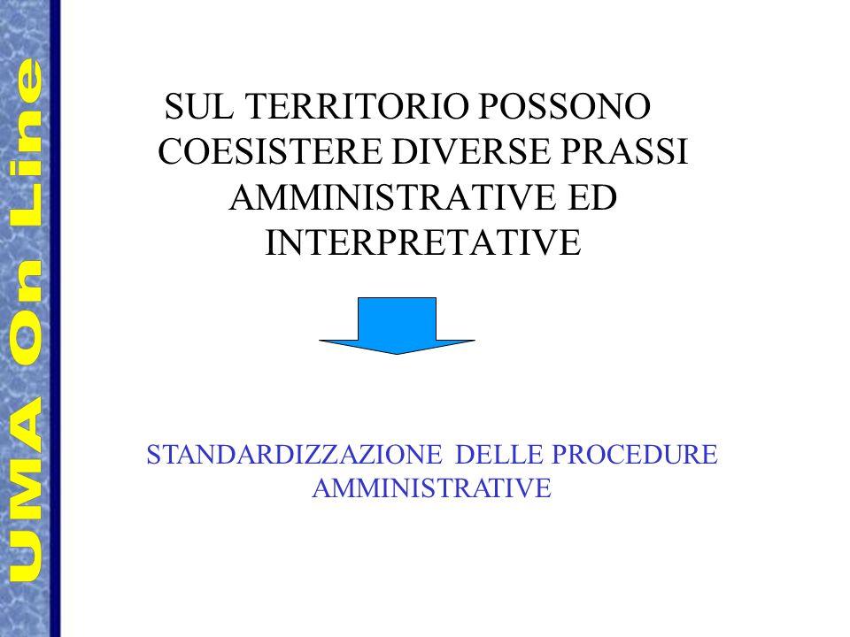 SUL TERRITORIO POSSONO COESISTERE DIVERSE PRASSI AMMINISTRATIVE ED INTERPRETATIVE STANDARDIZZAZIONE DELLE PROCEDURE AMMINISTRATIVE