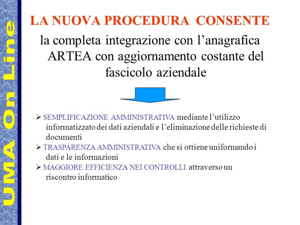 LA NUOVA PROCEDURA CONSENTE la completa integrazione con lanagrafica ARTEA con aggiornamento costante del fascicolo aziendale SEMPLIFICAZIONE AMMINIST