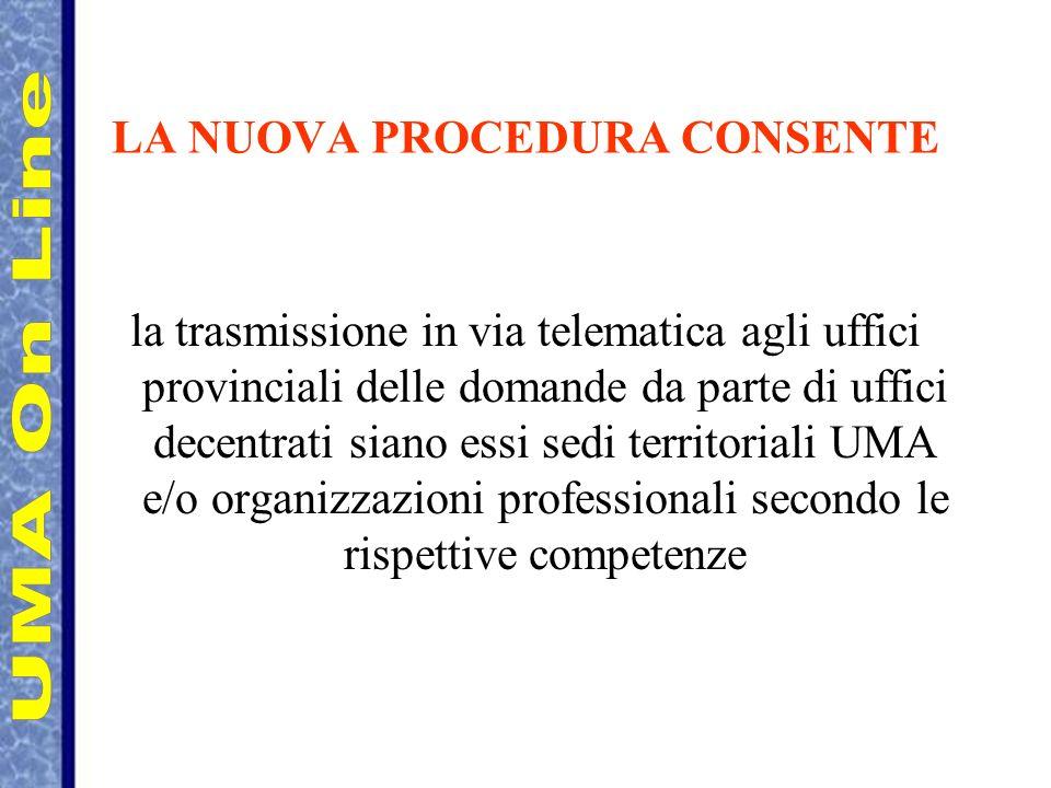 LA NUOVA PROCEDURA CONSENTE la trasmissione in via telematica agli uffici provinciali delle domande da parte di uffici decentrati siano essi sedi terr