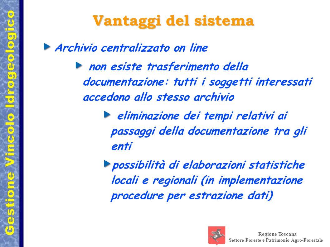 Regione Toscana Settore Foreste e Patrimonio Agro-Forestale Archivio centralizzato on line non esiste trasferimento della documentazione: tutti i sogg