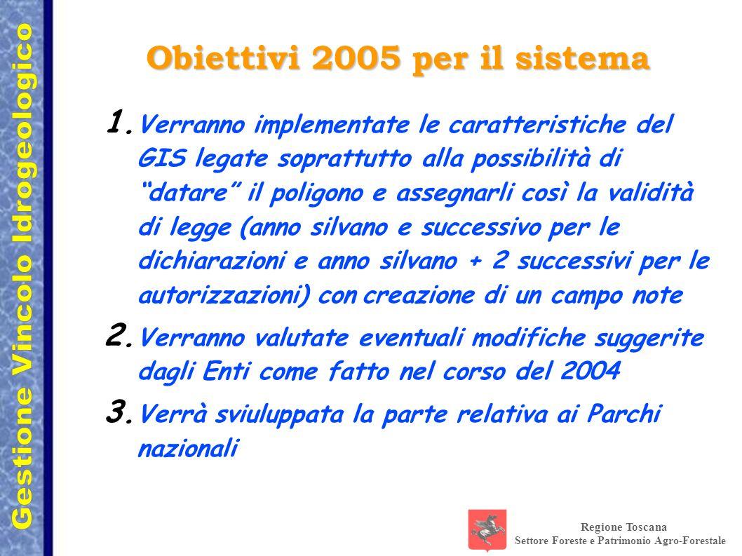 Regione Toscana Settore Foreste e Patrimonio Agro-Forestale Obiettivi 2005 per il sistema 1. 1. Verranno implementate le caratteristiche del GIS legat