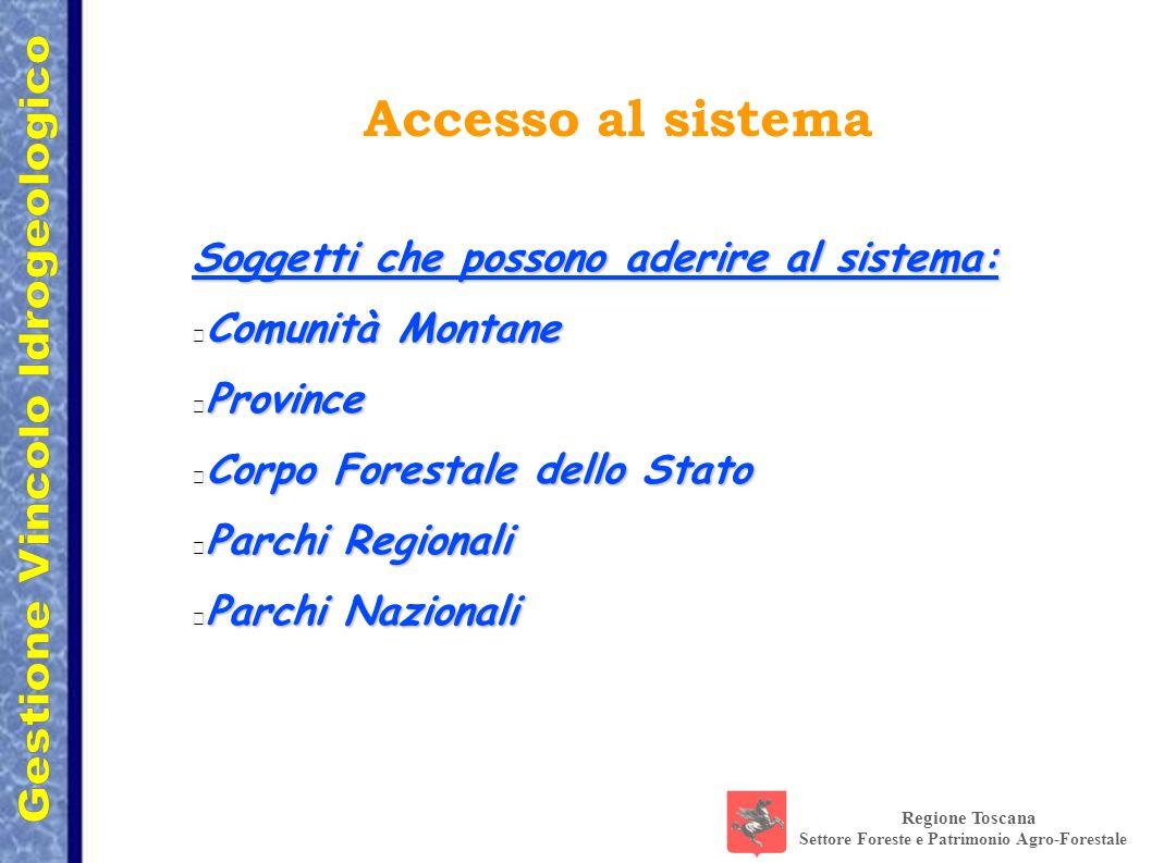 Regione Toscana Settore Foreste e Patrimonio Agro-Forestale Accesso al sistema Soggetti che possono aderire al sistema: Comunità Montane Province Corpo Forestale dello Stato Parchi Regionali Parchi Nazionali