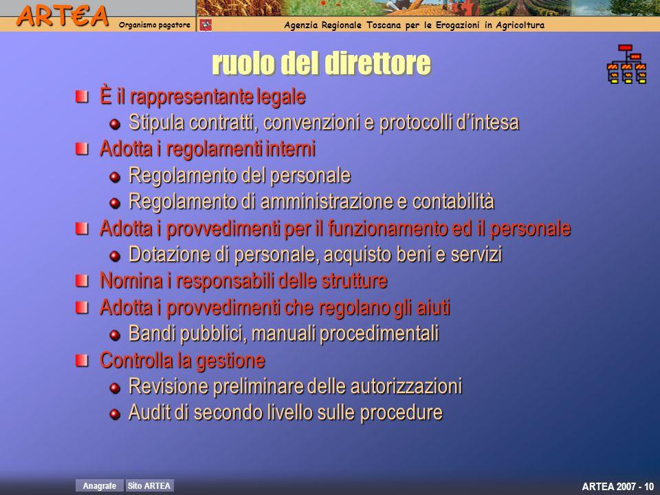 ARTA Organismo pagatore Agenzia Regionale Toscana per le Erogazioni in AgricolturaARTA Organismo pagatore Agenzia Regionale Toscana per le Erogazioni