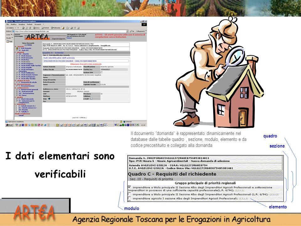 elemento modulo sezione quadro Il documento domanda è rappresentato dinamicamente nel database dalle tabelle quadro, sezione, modulo, elemento e da co