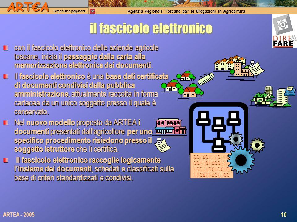 ARTA Organismo pagatore Agenzia Regionale Toscana per le Erogazioni in Agricoltura 10 ARTEA - 2005 il fascicolo elettronico con il fascicolo elettroni