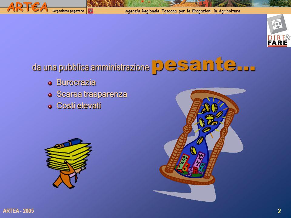 ARTA Organismo pagatore Agenzia Regionale Toscana per le Erogazioni in Agricoltura 2 ARTEA - 2005 da una pubblica amministrazione pesante… Burocrazia