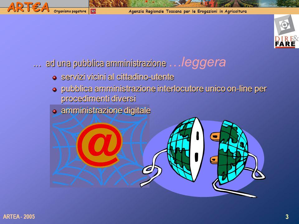 ARTA Organismo pagatore Agenzia Regionale Toscana per le Erogazioni in Agricoltura 3 ARTEA - 2005 … ad una pubblica amministrazione … ad una pubblica amministrazione …leggera servizi vicini al cittadino-utente pubblica amministrazione interlocutore unico on-line per procedimenti diversi amministrazione digitale