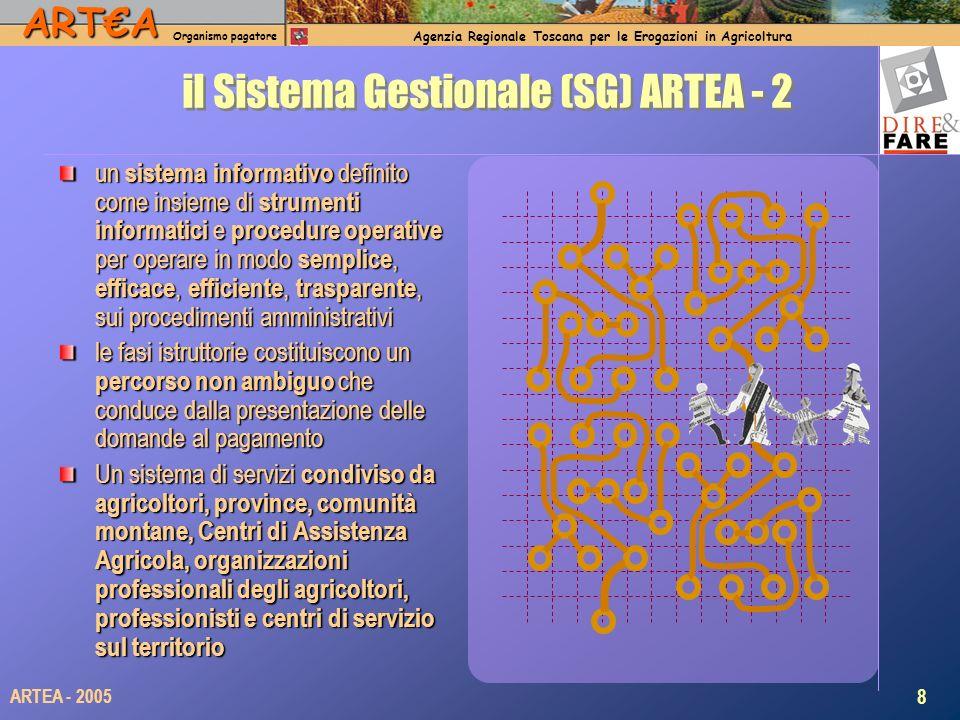 ARTA Organismo pagatore Agenzia Regionale Toscana per le Erogazioni in Agricoltura 8 ARTEA - 2005 il Sistema Gestionale (SG) ARTEA - 2 un sistema info