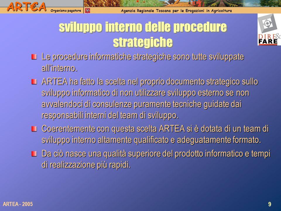 ARTA Organismo pagatore Agenzia Regionale Toscana per le Erogazioni in Agricoltura 9 ARTEA - 2005 sviluppo interno delle procedure strategiche Le procedure informatiche strategiche sono tutte sviluppate allinterno.
