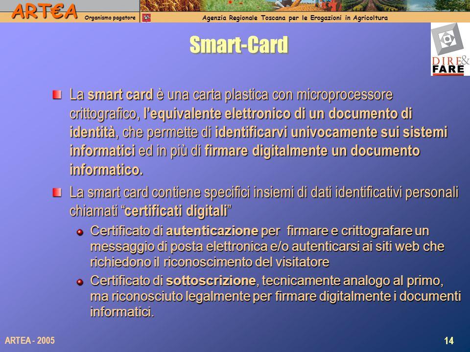 ARTA Organismo pagatore Agenzia Regionale Toscana per le Erogazioni in Agricoltura 14 ARTEA - 2005 Smart-Card La smart card è una carta plastica con microprocessore crittografico, lequivalente elettronico di un documento di identità, che permette di identificarvi univocamente sui sistemi informatici ed in più di firmare digitalmente un documento informatico.