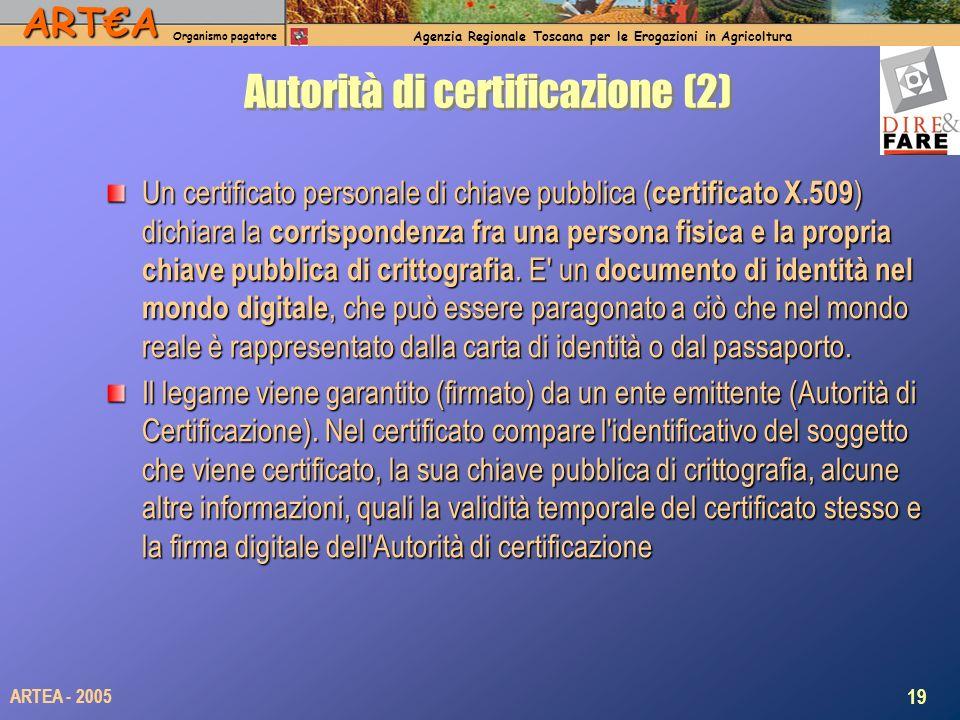 ARTA Organismo pagatore Agenzia Regionale Toscana per le Erogazioni in Agricoltura 19 ARTEA - 2005 Autorità di certificazione (2) Un certificato perso
