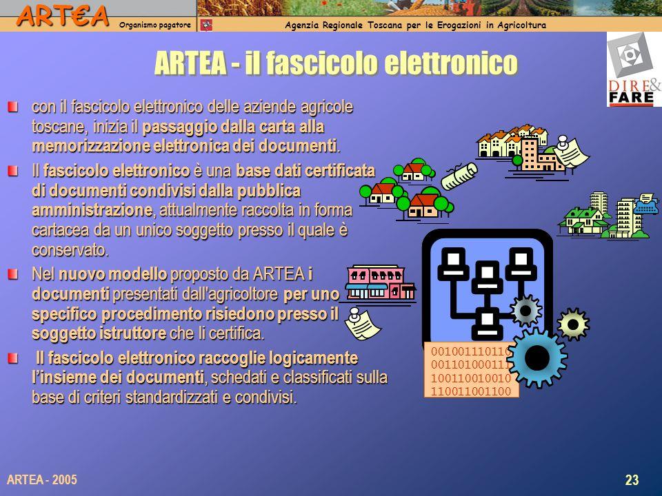 ARTA Organismo pagatore Agenzia Regionale Toscana per le Erogazioni in Agricoltura 23 ARTEA - 2005 ARTEA - il fascicolo elettronico con il fascicolo elettronico delle aziende agricole toscane, inizia il passaggio dalla carta alla memorizzazione elettronica dei documenti.