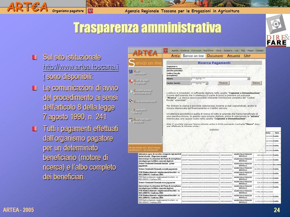 ARTA Organismo pagatore Agenzia Regionale Toscana per le Erogazioni in Agricoltura 24 ARTEA - 2005 Trasparenza amministrativa Sul sito istituzionale h