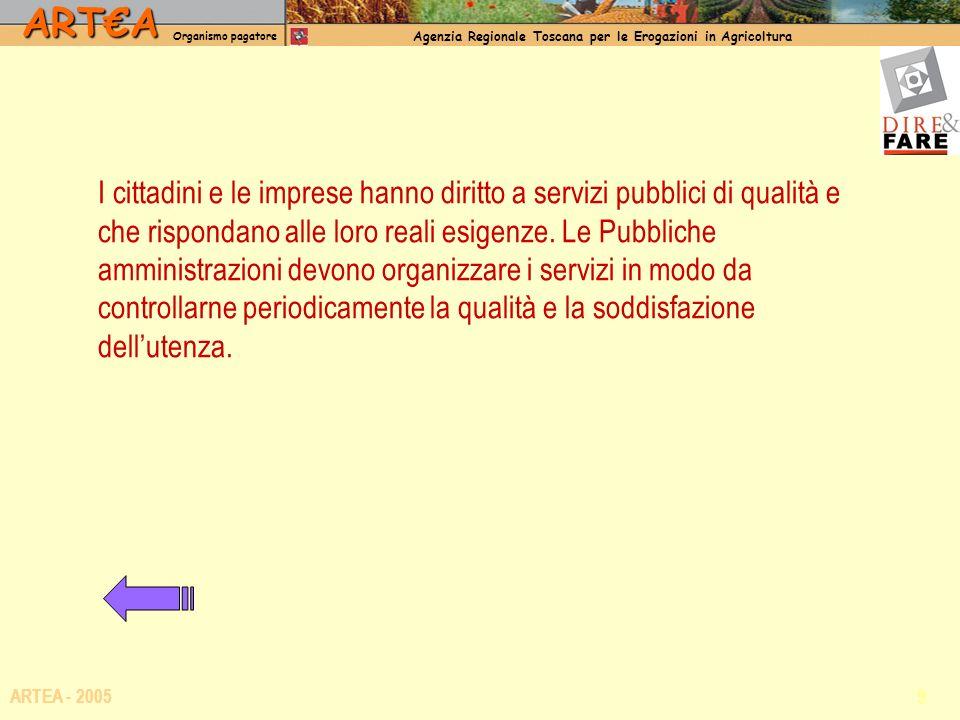 ARTA Organismo pagatore Agenzia Regionale Toscana per le Erogazioni in Agricoltura 10 ARTEA - 2005 Entro due anni i cittadini e le imprese avranno diritto a trovare in rete i moduli, i formulari e i documenti rilevanti per qualsiasi pratica verso le Pubbliche amministrazioni.