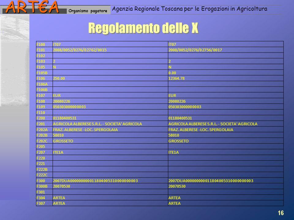 Organismo pagatoreARTA Agenzia Regionale Toscana per le Erogazioni in Agricoltura Regolamento delle X 16 F100IT07 F1012008/0052/0276/02762/00152008/0052/0276/02756/0017 F102 F10322 F105NN F105B 0.00 F106250.0012364.78 F106A F106B F107EUR F10820080226 F109050303000000003 F110 F20001180400531 F201AGRICOLA ALBERESE S.R.L.