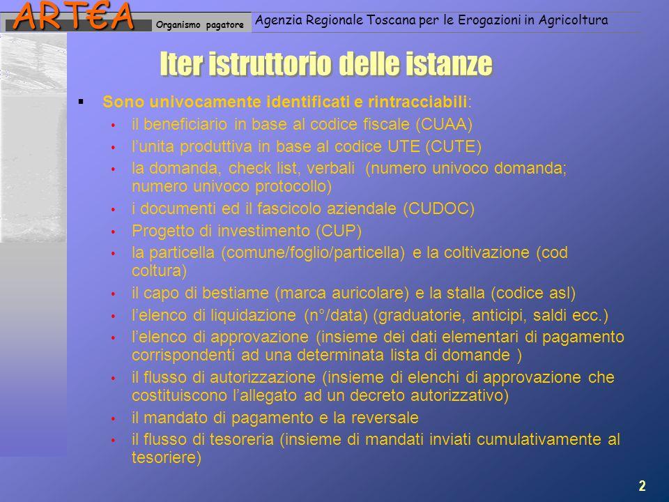 Organismo pagatoreARTA Agenzia Regionale Toscana per le Erogazioni in Agricoltura Iter istruttorio delle istanze 2 Sono univocamente identificati e rintracciabili: il beneficiario in base al codice fiscale (CUAA) lunita produttiva in base al codice UTE (CUTE) la domanda, check list, verbali (numero univoco domanda; numero univoco protocollo) i documenti ed il fascicolo aziendale (CUDOC) Progetto di investimento (CUP) la particella (comune/foglio/particella) e la coltivazione (cod coltura) il capo di bestiame (marca auricolare) e la stalla (codice asl) lelenco di liquidazione (n°/data) (graduatorie, anticipi, saldi ecc.) lelenco di approvazione (insieme dei dati elementari di pagamento corrispondenti ad una determinata lista di domande ) il flusso di autorizzazione (insieme di elenchi di approvazione che costituiscono lallegato ad un decreto autorizzativo) il mandato di pagamento e la reversale il flusso di tesoreria (insieme di mandati inviati cumulativamente al tesoriere)