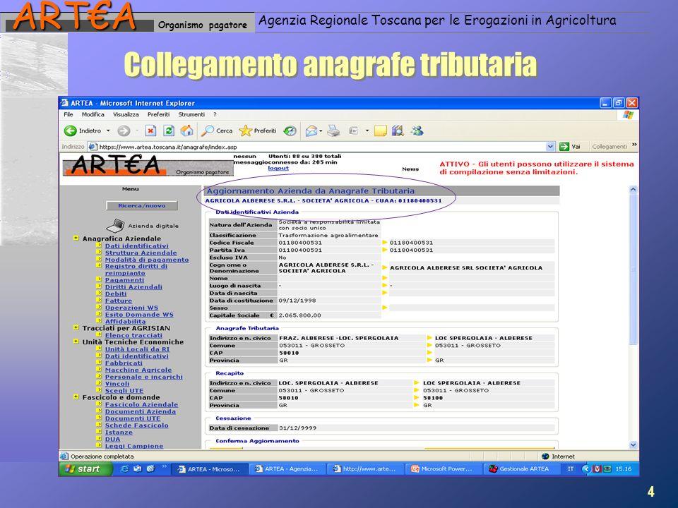 Organismo pagatoreARTA Agenzia Regionale Toscana per le Erogazioni in Agricoltura Collegamento anagrafe tributaria 4