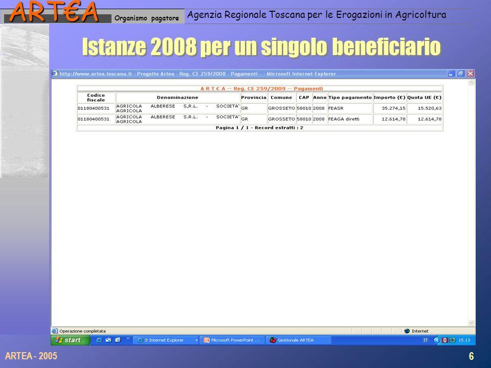 Organismo pagatoreARTA Agenzia Regionale Toscana per le Erogazioni in Agricoltura Istanze 2008 per un singolo beneficiario 6 ARTEA - 2005