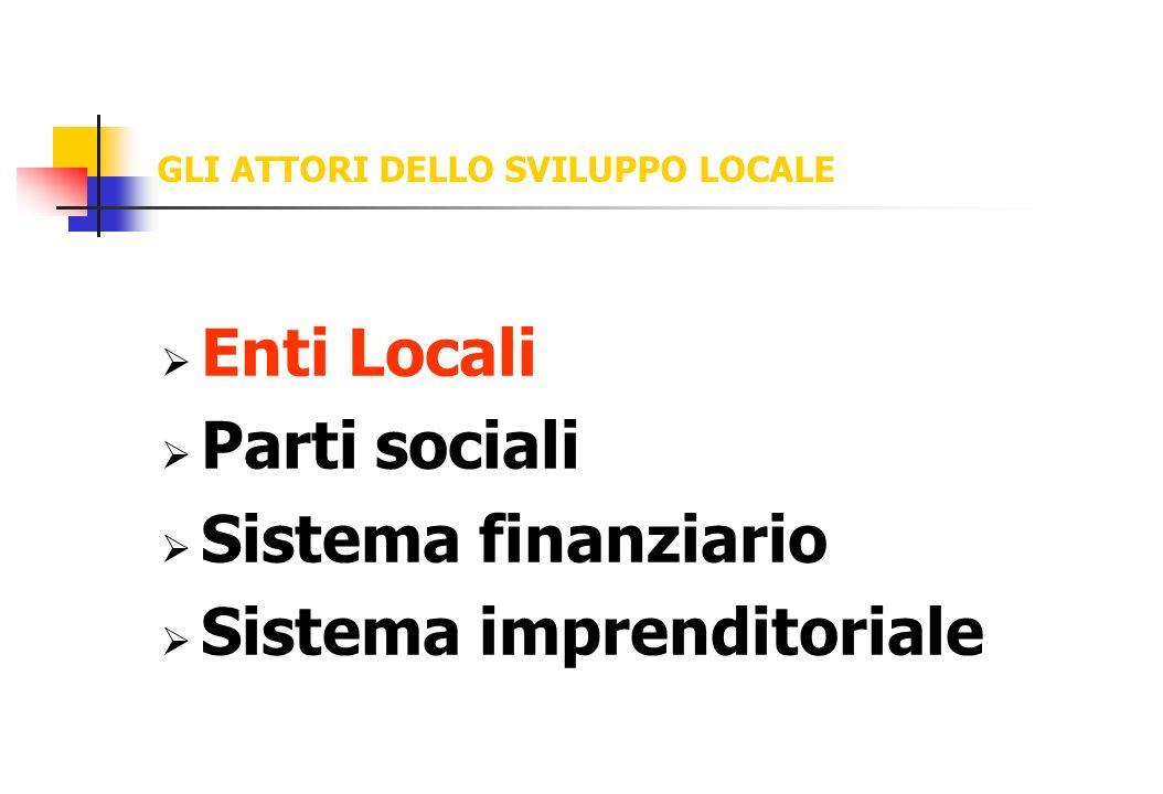 GLI ATTORI DELLO SVILUPPO LOCALE Enti Locali Parti sociali Sistema finanziario Sistema imprenditoriale