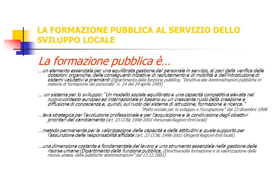 LA FORMAZIONE PUBBLICA AL SERVIZIO DELLO SVILUPPO LOCALE La formazione pubblica è… …un elemento essenziale per una equilibrata gestione del personale