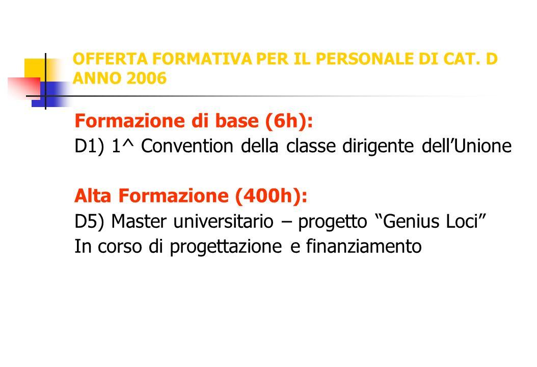 OFFERTA FORMATIVA PER IL PERSONALE DI CAT. D ANNO 2006 Formazione di base (6h): D1) 1^ Convention della classe dirigente dellUnione Alta Formazione (4