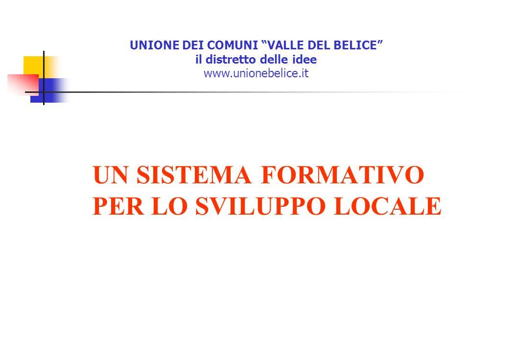 UN SISTEMA FORMATIVO PER LO SVILUPPO LOCALE UNIONE DEI COMUNI VALLE DEL BELICE il distretto delle idee www.unionebelice.it