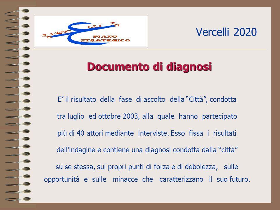 Vercelli 2020 Documento di diagnosi E il risultato della fase di ascolto della Città, condotta tra luglio ed ottobre 2003, alla quale hanno partecipato più di 40 attori mediante interviste.